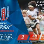 When is the Rugby World Cup Sevens 2018?
