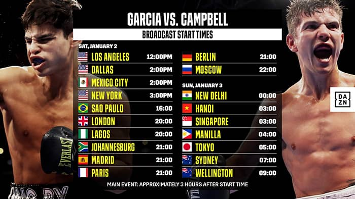Garcia vs Campbell time
